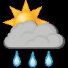 The weather in Laredo